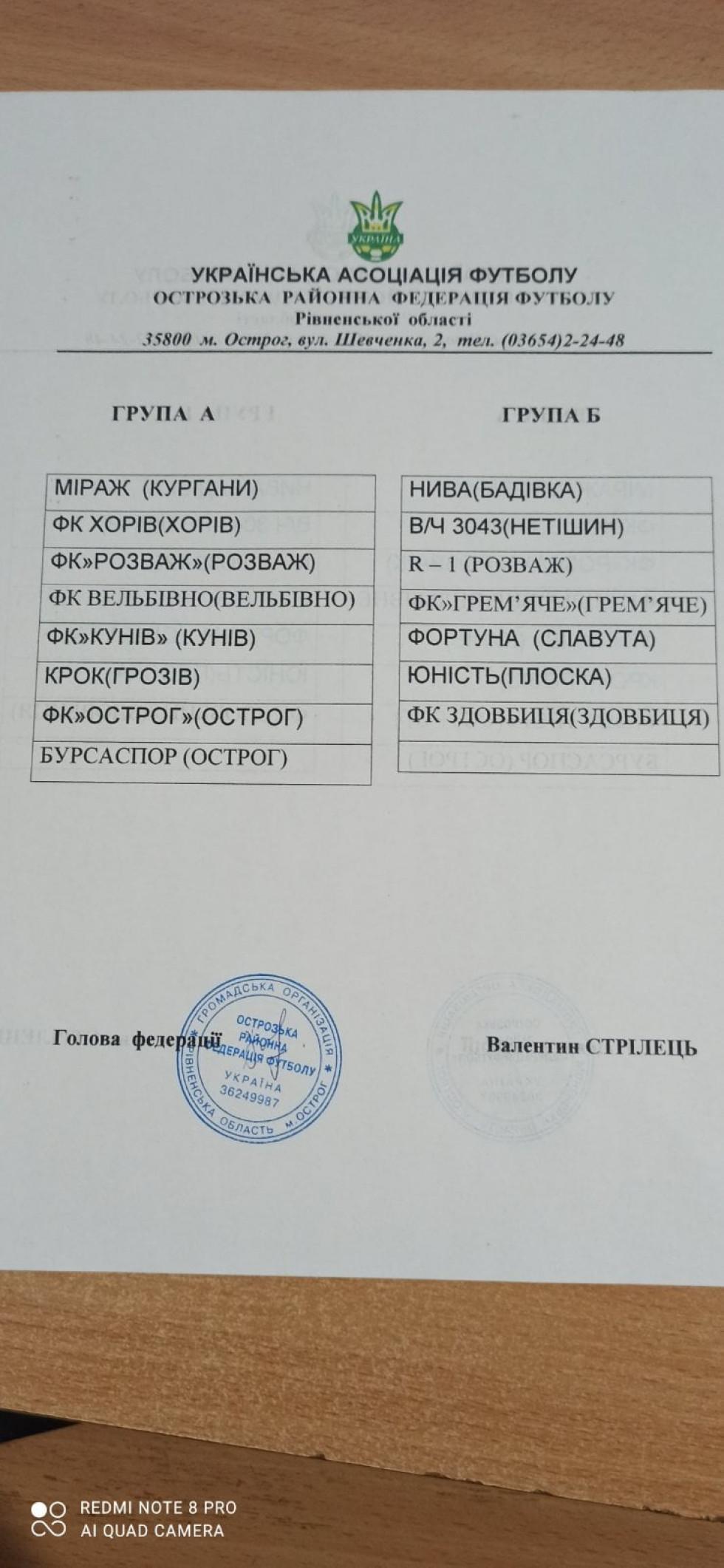 Результати жеребкування «Острозької зими-2021. Фото документа зі сторінки ОРАФ