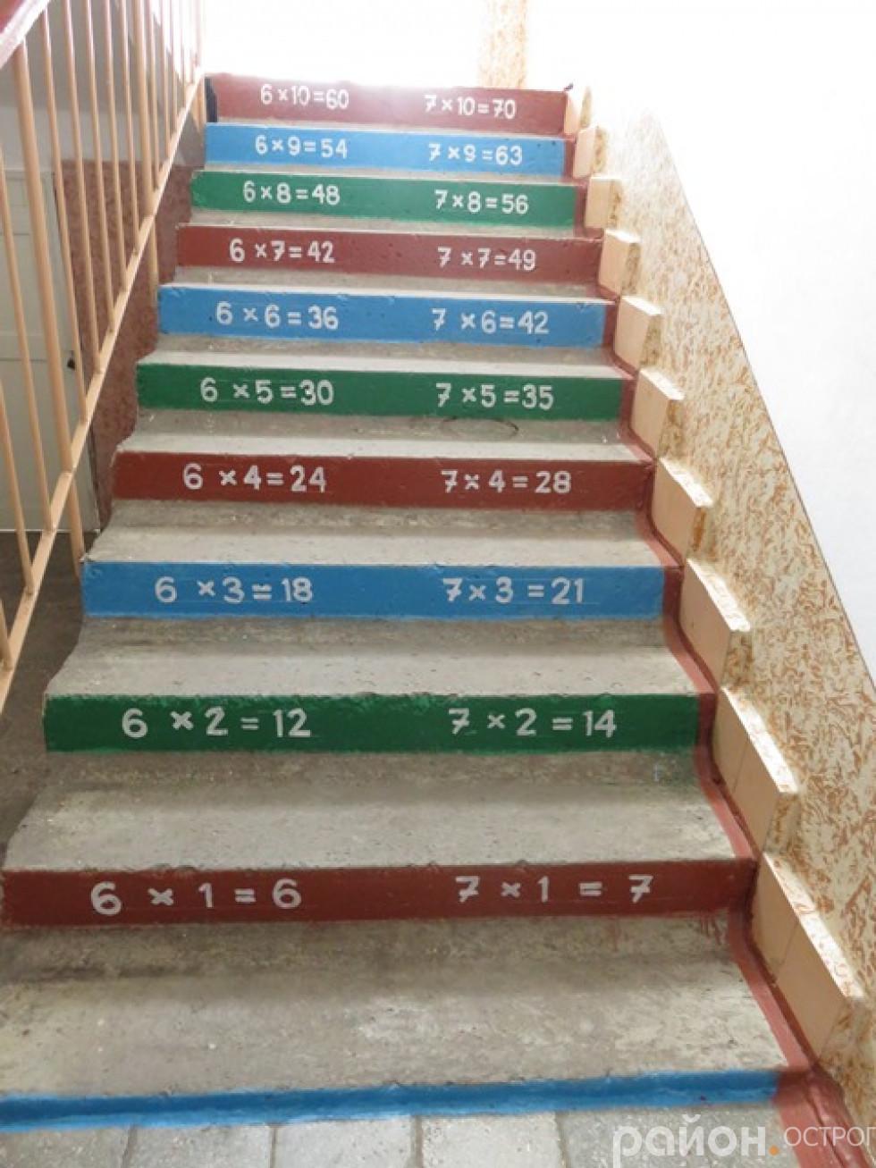На сходах вчителі написали табличку множення